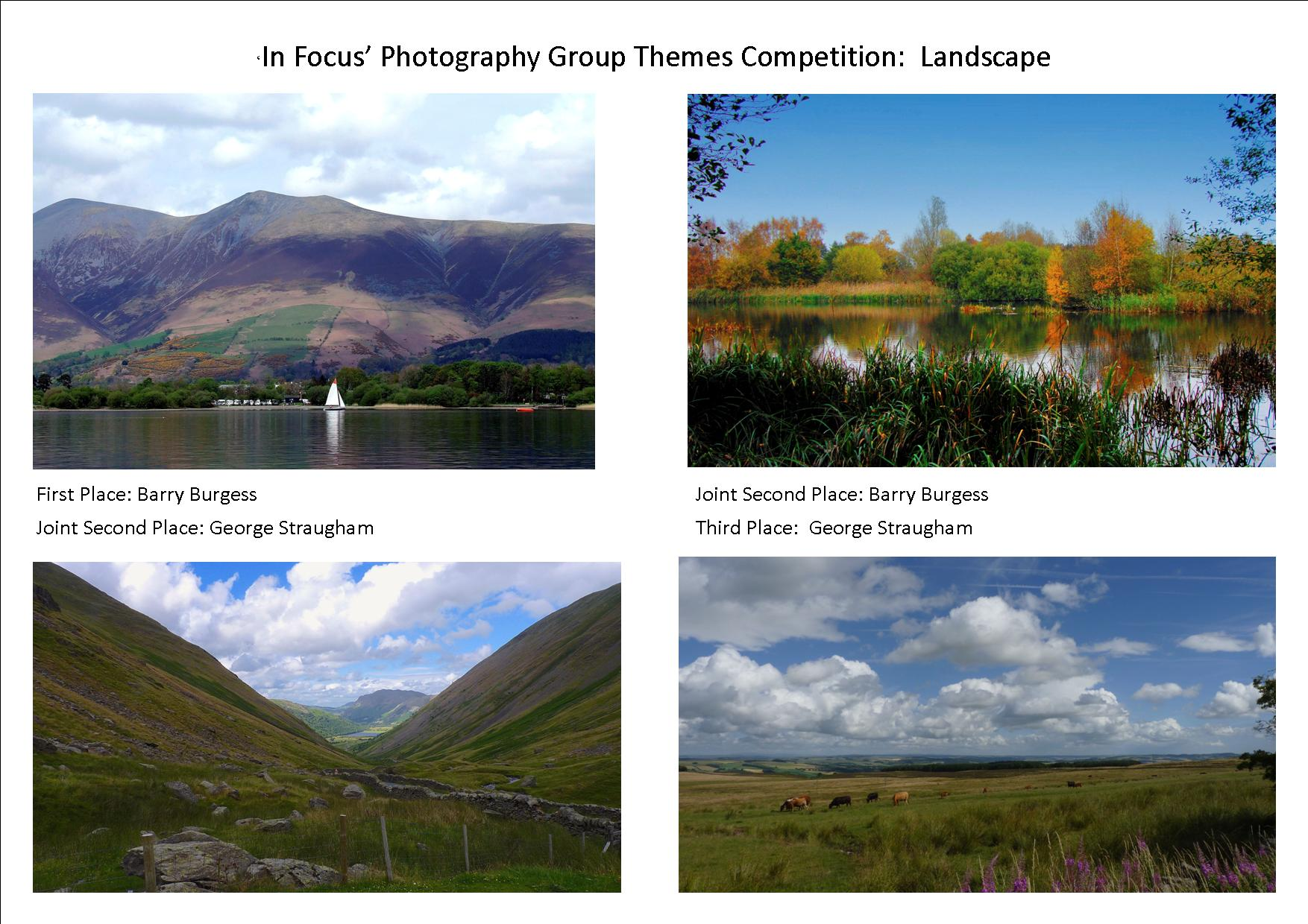 Landscape Competition Results