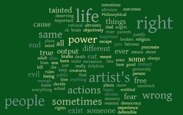 Word Cloud