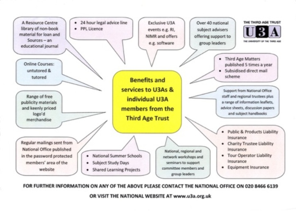 U3A Benefits and Services