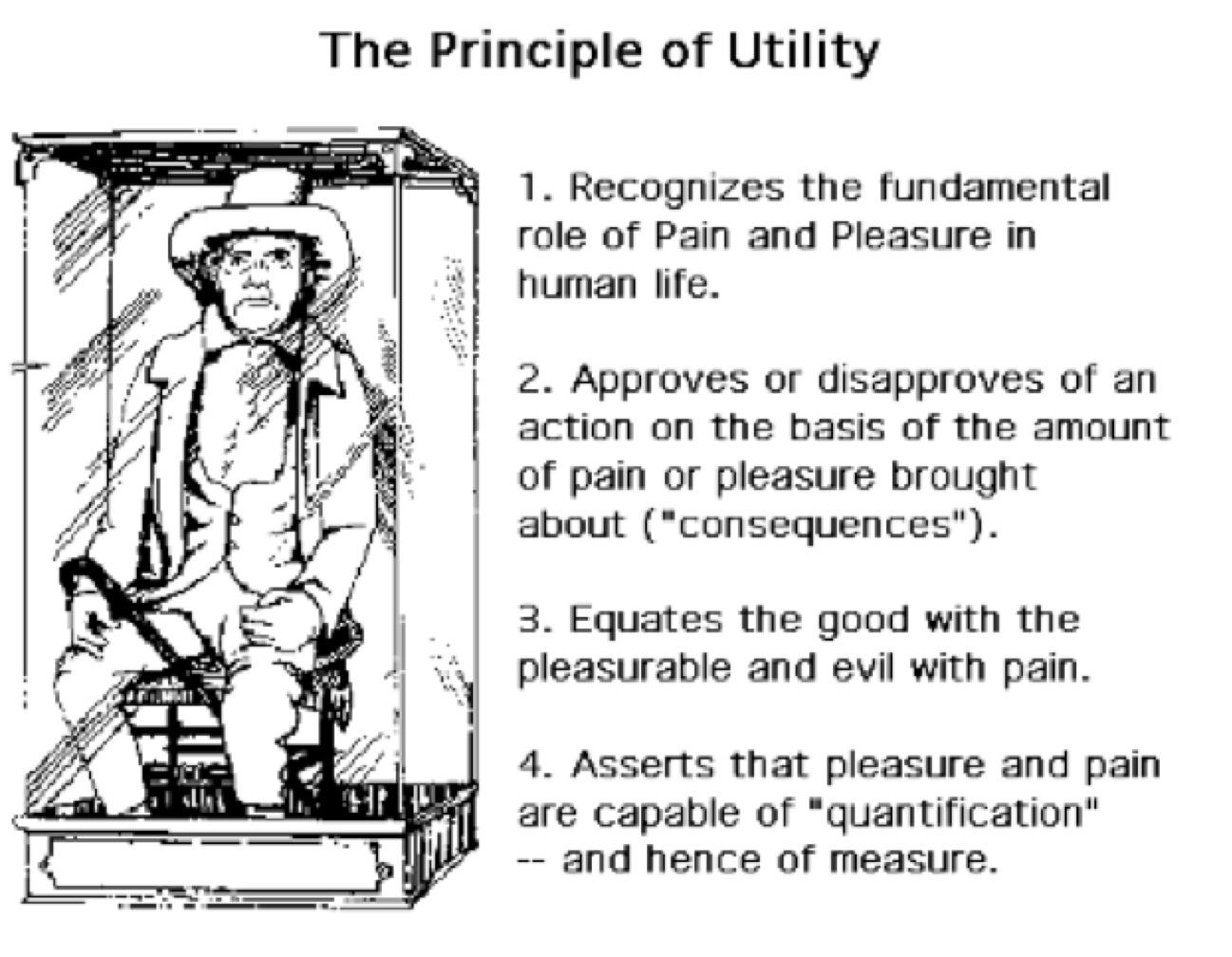Jeremy Bentham Father of Utiliterianism