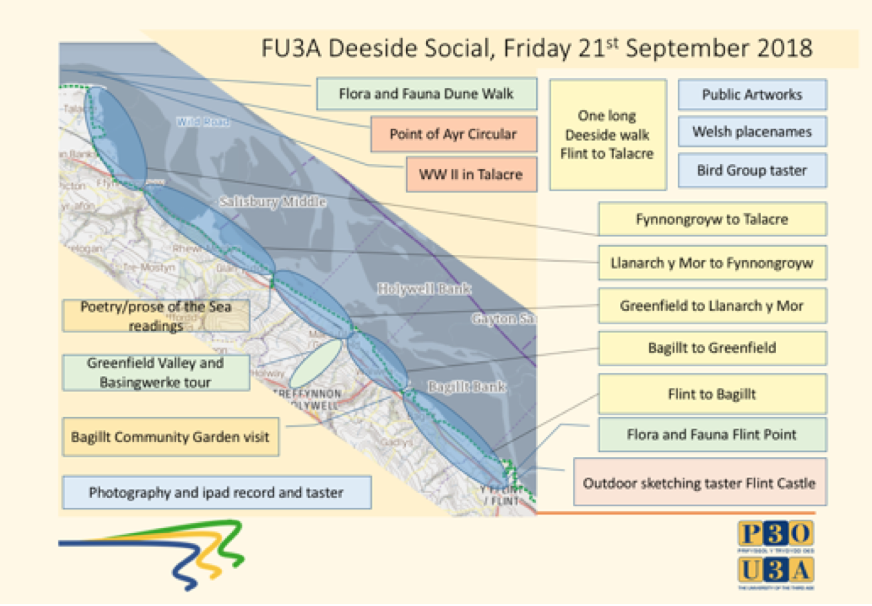 Flintshire U3A Deeside Social September