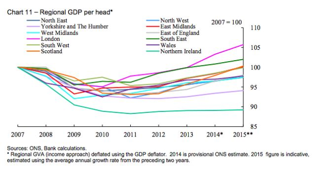 GDP and GNP Mesurements